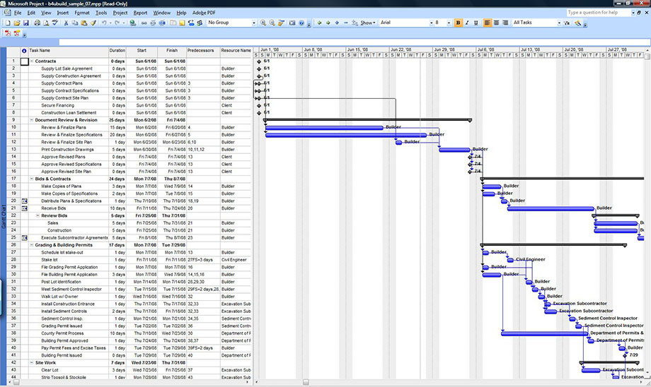 Download a sample microsoft project construction schedule Software for house construction plan