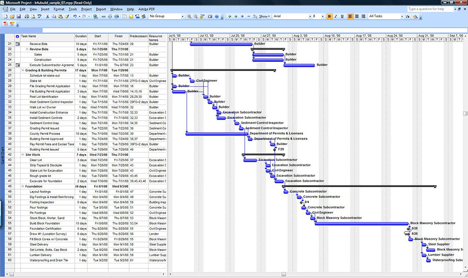 Download A Sample Microsoft Project Construction Schedule ...